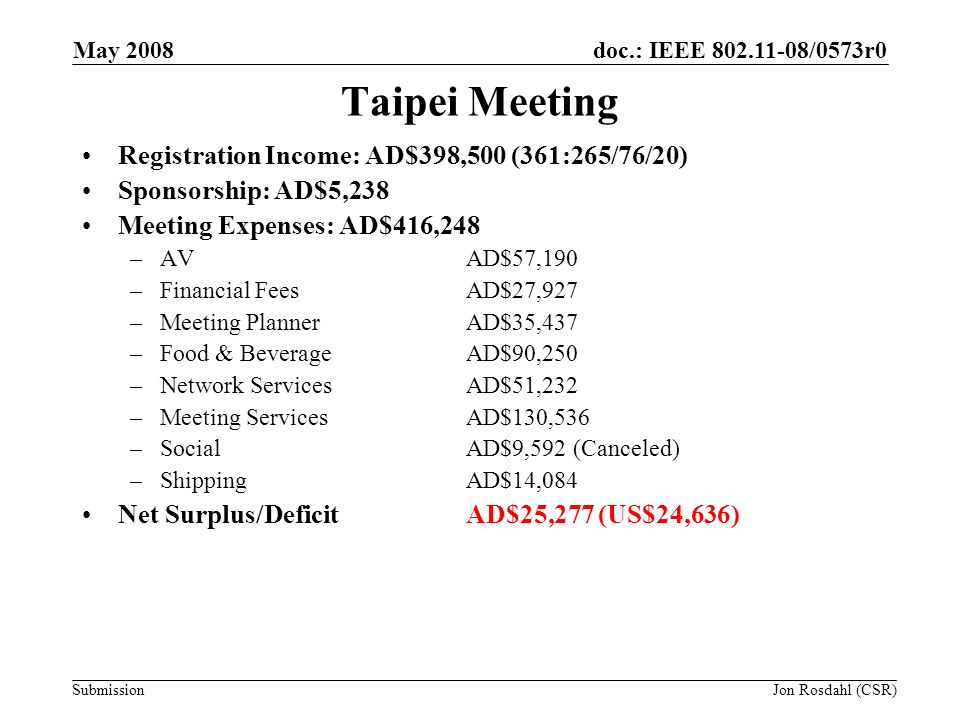 doc.: IEEE 802.11-08/0573r0 Submission May 2008 Jon Rosdahl (CSR) Taipei Meeting Registration Income: AD$398,500 (361:265/76/20) Sponsorship: AD$5,238