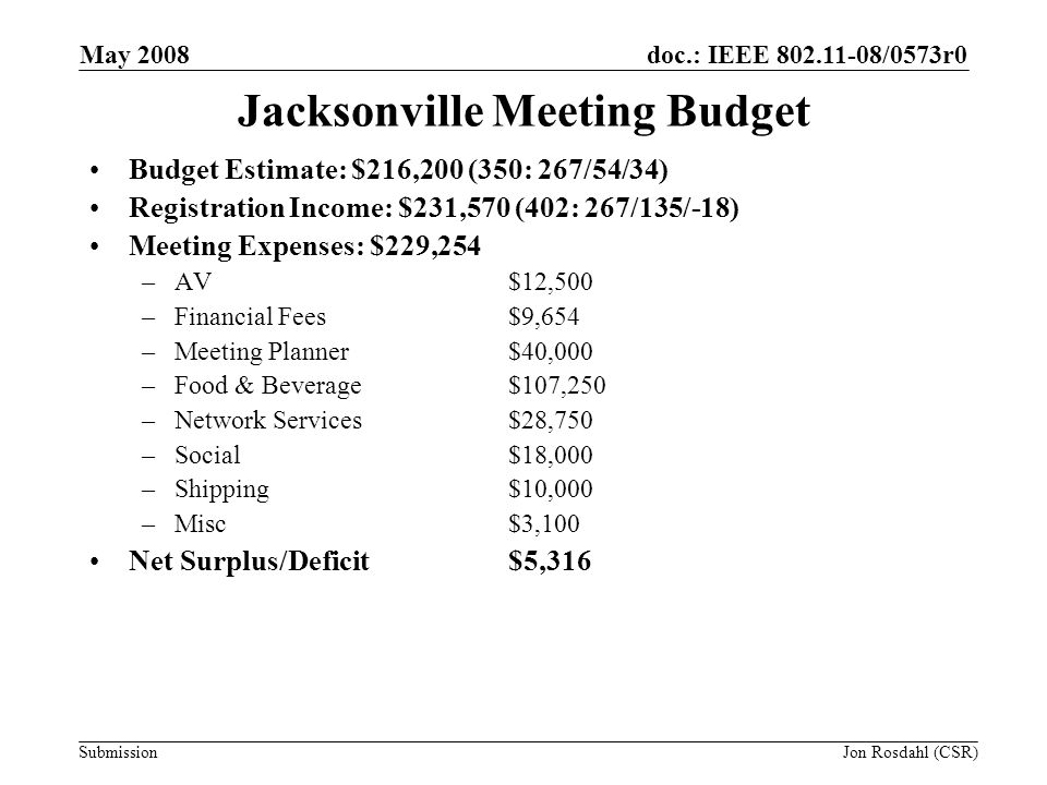 doc.: IEEE /0573r0 Submission May 2008 Jon Rosdahl (CSR) Jacksonville Meeting Budget Budget Estimate: $216,200 (350: 267/54/34) Registration Income: $231,570 (402: 267/135/-18) Meeting Expenses: $229,254 –AV$12,500 –Financial Fees$9,654 –Meeting Planner$40,000 –Food & Beverage$107,250 –Network Services$28,750 –Social$18,000 –Shipping$10,000 –Misc$3,100 Net Surplus/Deficit$5,316