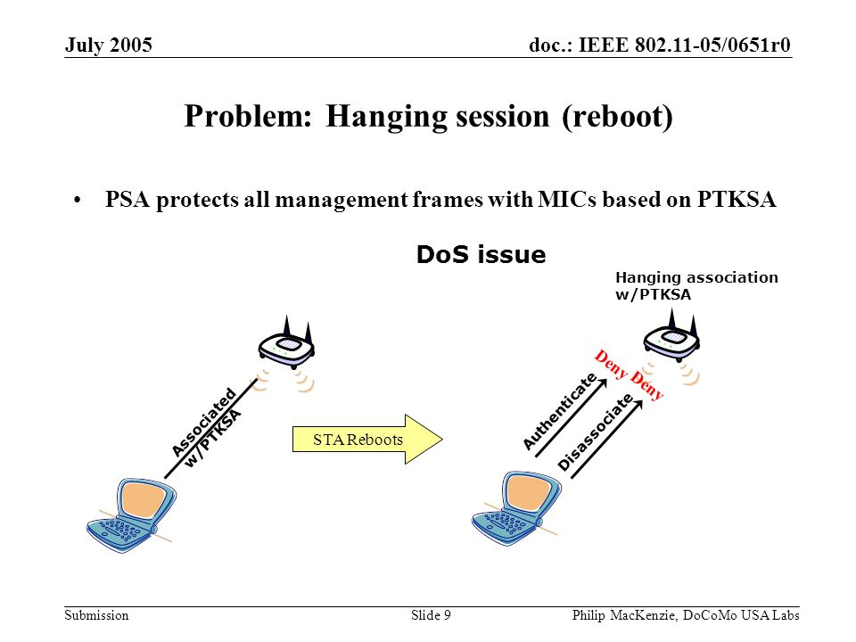 doc.: IEEE 802.11-05/0651r0 Submission July 2005 Philip MacKenzie, DoCoMo USA LabsSlide 10 PSA-D: AP protocol Management FramePSA AP protocolPSA-D AP protocol DisAssociation If PTKSA exists, verify MIC and quit if invalid If in state 3, move to state 2 (Do not inform DS) If PTKSA exists Send Defense query with nonce, set Disassoc timeout, and quit If in state 3, move to state 2 (Do not inform DS) DeAuthentication If PTKSA exists, verify MIC and quit if invalid Move to state 1 (Do not inform DS) If PTKSA exists, Send Defense query with nonce, set Deauth timeout, and quit Move to state 1 (Do not inform DS) Defense Verify nonce/MIC If valid, cancel Deauth/Disassoc timeout TimerPSA-D AP protocol DisAssoc timeout If in state 3, move to state 2 DeAuth timeout Move to state 1