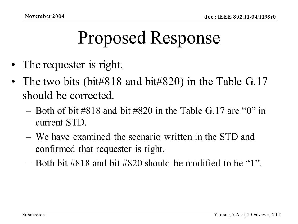 doc.: IEEE 802.11-04/1198r0 Submission November 2004 Y.Inoue, Y.Asai, T.Onizawa, NTT Proposed Response The requester is right.