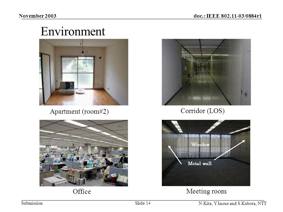 doc.: IEEE 802.11-03/0884r1 Submission November 2003 N.Kita, Y.Inoue and S.Kubota, NTT Slide 14 Environment Apartment (room#2) Corridor (LOS) Office Meeting room
