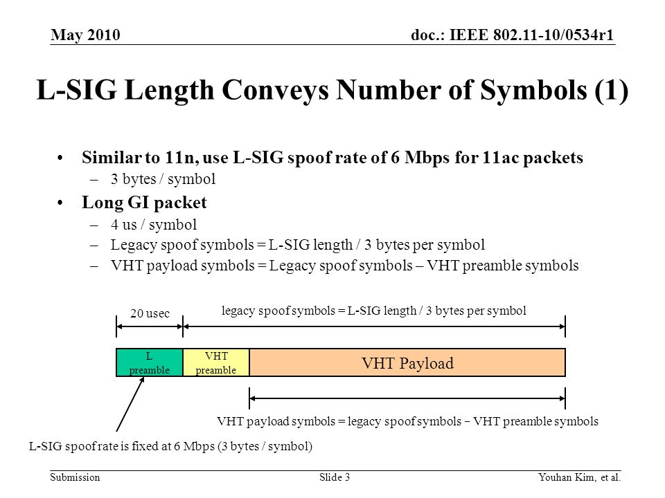 doc.: IEEE 802.11-10/0534r1 Submission Simulation Results: Ch D Definition –L-SIG pass: Parity pass, Rsvd bit = 1 Rate = 6 Mbps –VHT-SIG pass: VHT-SIG CRC pass Both L-SIG and VHT-SIG passed: Can I trust duration to demodulate.