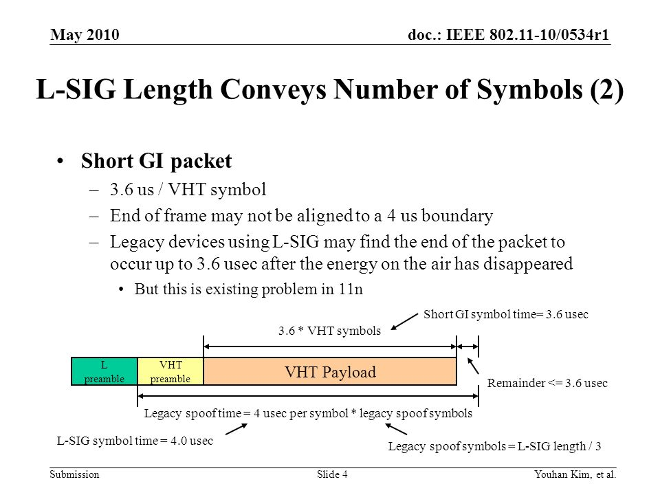 doc.: IEEE 802.11-10/0534r1 Submission L-SIG Length Conveys Number of Symbols (2) Short GI packet –3.6 us / VHT symbol –End of frame may not be aligned to a 4 us boundary –Legacy devices using L-SIG may find the end of the packet to occur up to 3.6 usec after the energy on the air has disappeared But this is existing problem in 11n Youhan Kim, et al.Slide 4 VHT Payload 3.6 * VHT symbols Legacy spoof time = 4 usec per symbol * legacy spoof symbols Legacy spoof symbols = L-SIG length / 3 Short GI symbol time= 3.6 usec L-SIG symbol time = 4.0 usec Remainder <= 3.6 usec L preamble VHT preamble May 2010