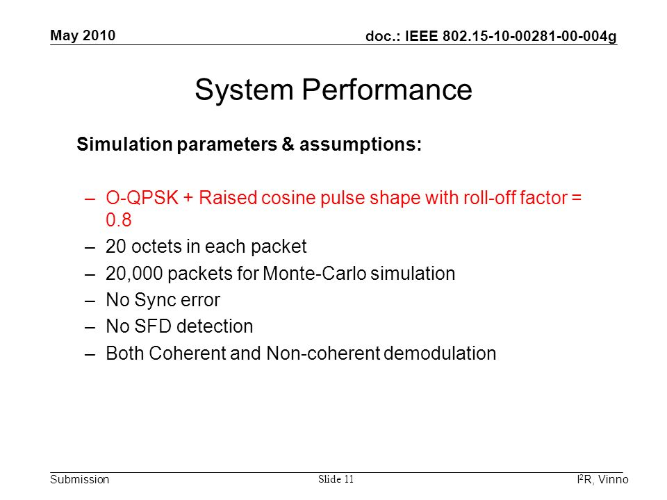 doc.: IEEE 802.15-10-00281-00-004g Submission May 2010 I 2 R, Vinno Slide 11 Simulation parameters & assumptions: –O-QPSK + Raised cosine pulse shape