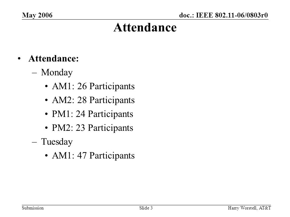 doc.: IEEE 802.11-06/0803r0 Submission May 2006 Harry Worstell, AT&TSlide 3 Attendance Attendance: –Monday AM1: 26 Participants AM2: 28 Participants PM1: 24 Participants PM2: 23 Participants –Tuesday AM1: 47 Participants