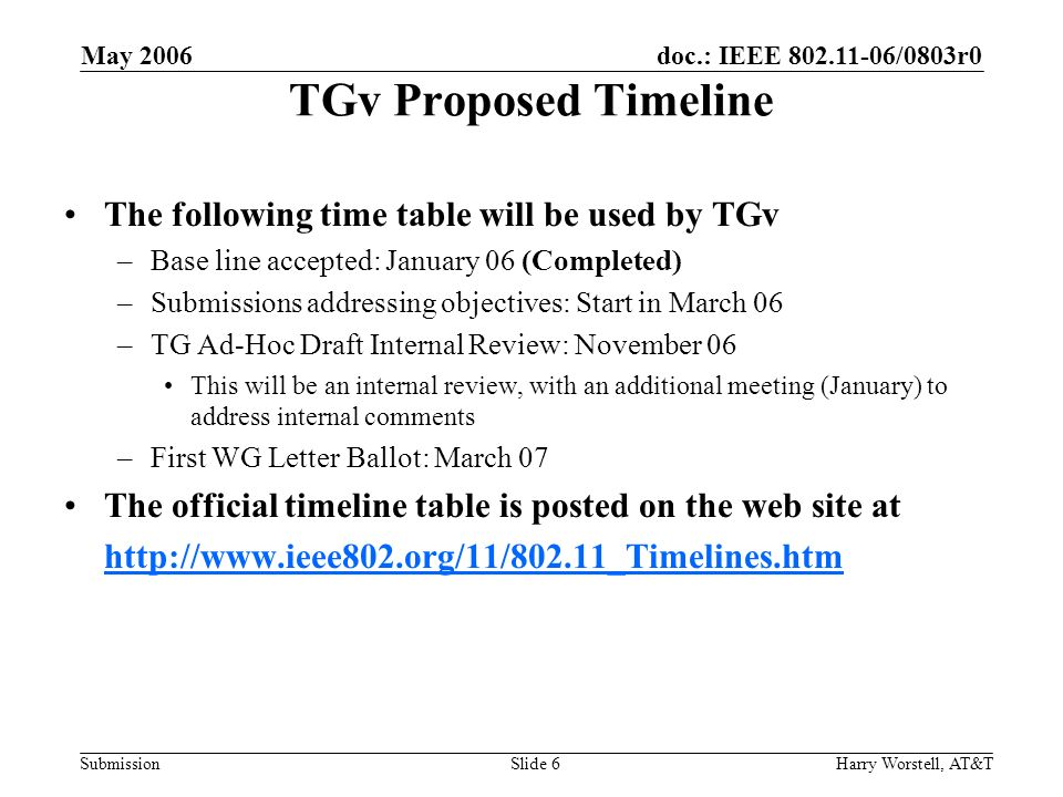 doc.: IEEE 802.11-06/0803r0 Submission May 2006 Harry Worstell, AT&TSlide 7 Goals for July Note: Pat will be Back.