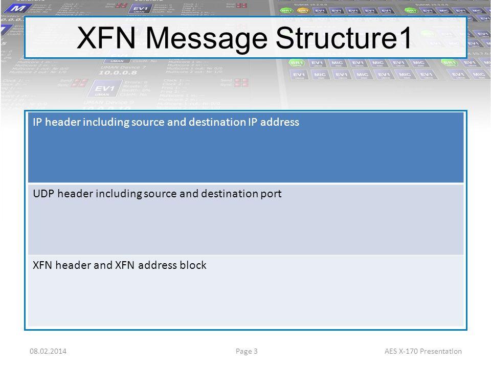 XFN Message Structure1 IP header including source and destination IP address UDP header including source and destination port XFN header and XFN addre