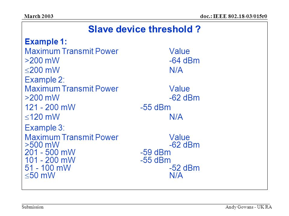doc.: IEEE 802.18-03/015r0 Submission March 2003 Andy Gowans - UK RA Slave device threshold ? Example 1: Maximum Transmit PowerValue >200 mW-64 dBm 20