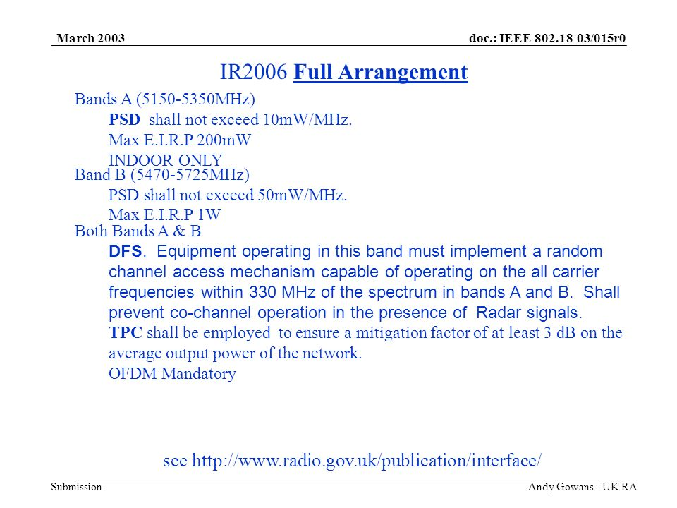 doc.: IEEE 802.18-03/015r0 Submission March 2003 Andy Gowans - UK RA IR2006 Full Arrangement Bands A (5150-5350MHz) PSD shall not exceed 10mW/MHz.