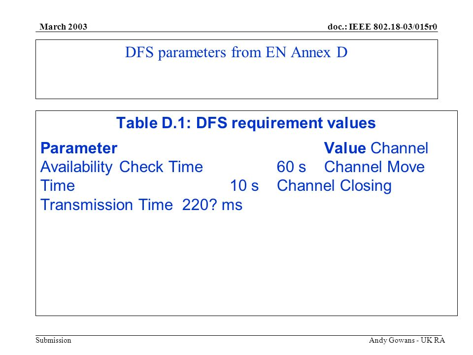 doc.: IEEE 802.18-03/015r0 Submission March 2003 Andy Gowans - UK RA DFS parameters from EN Annex D Table D.1: DFS requirement values ParameterValue C