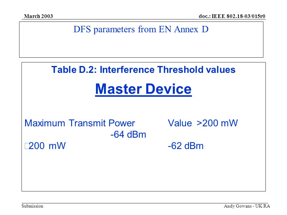 doc.: IEEE 802.18-03/015r0 Submission March 2003 Andy Gowans - UK RA DFS parameters from EN Annex D Table D.2: Interference Threshold values Master Device Maximum Transmit PowerValue >200 mW -64 dBm 200 mW-62 dBm