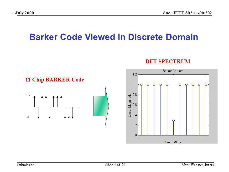 doc.: IEEE 802.11-00/202 Submission July 2000 Mark Webster, IntersilSlide 4 of 21 +1 Barker Code Viewed in Discrete Domain 11 Chip BARKER Code DFT SPE