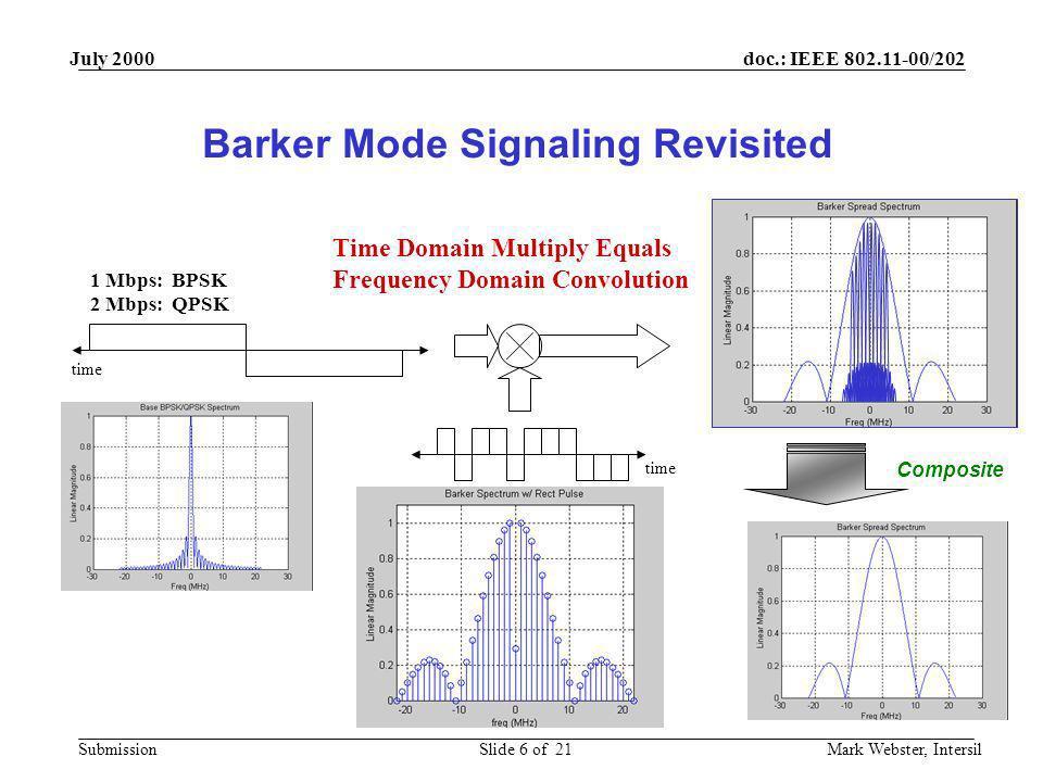 doc.: IEEE 802.11-00/202 Submission July 2000 Mark Webster, IntersilSlide 6 of 21 Barker Mode Signaling Revisited 1 Mbps: BPSK 2 Mbps: QPSK time Time