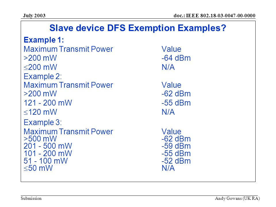 doc.: IEEE 802.18-03-0047-00-0000 Submission July 2003 Andy Gowans (UK RA) Slave device DFS Exemption Examples? Example 1: Maximum Transmit PowerValue