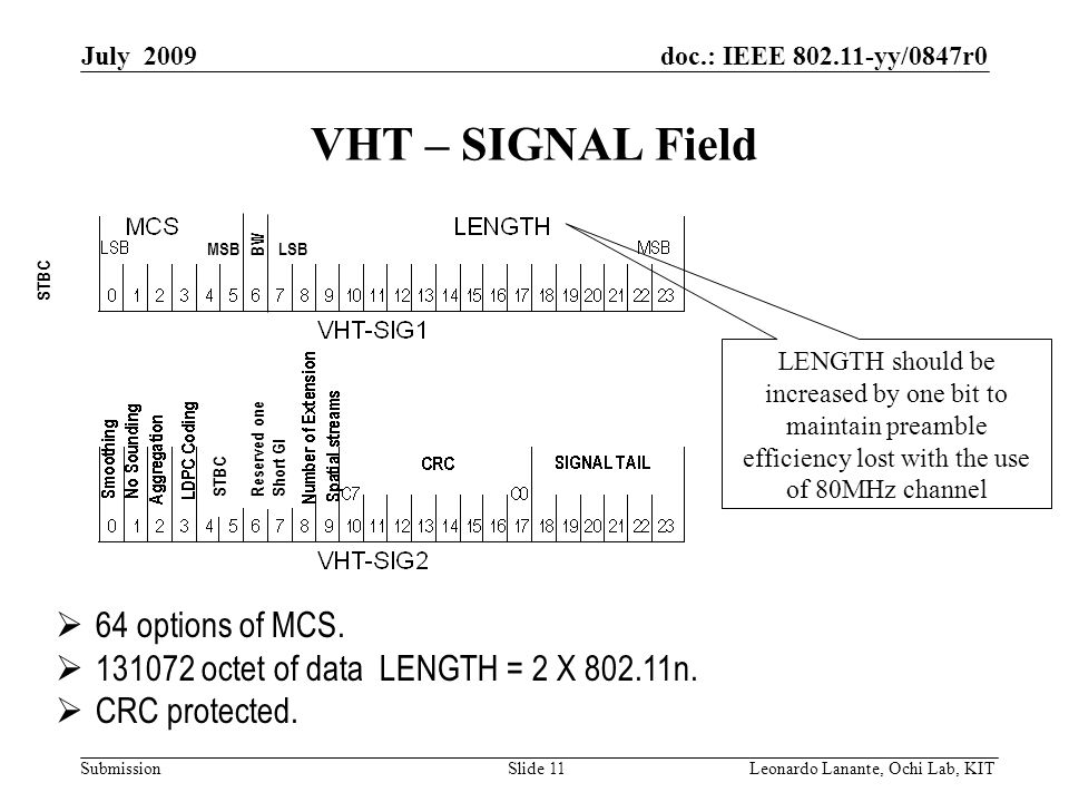 doc.: IEEE yy/0847r0 Submission Slide 11Leonardo Lanante, Ochi Lab, KIT July 2009 VHT – SIGNAL Field 64 options of MCS.