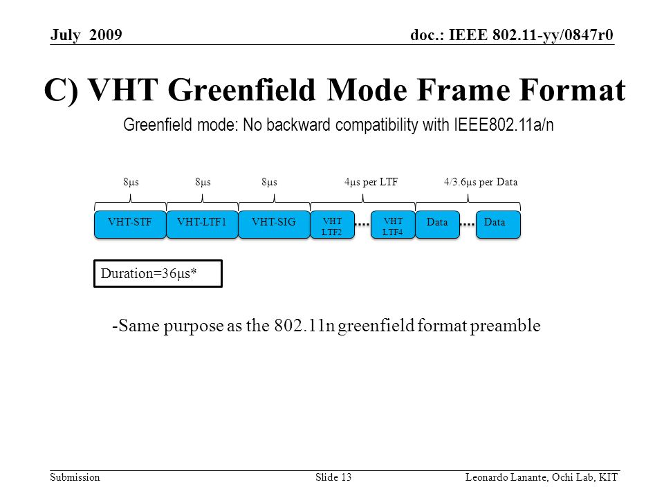 doc.: IEEE 802.11-yy/0847r0 Submission Slide 13Leonardo Lanante, Ochi Lab, KIT July 2009 C) VHT Greenfield Mode Frame Format Greenfield mode: No backward compatibility with IEEE802.11a/n Duration=36μs* VHT-STF VHT-LTF1 VHT-SIG VHT LTF2 VHT LTF4 VHT LTF4 Data 8μs8μs8μs8μs8μs8μs4μs per LTF4/3.6μs per Data -Same purpose as the 802.11n greenfield format preamble