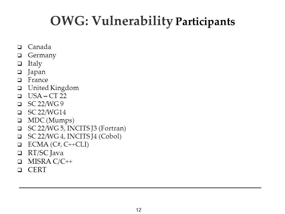12 OWG: Vulnerability Participants Canada Germany Italy Japan France United Kingdom USA – CT 22 SC 22/WG 9 SC 22/WG14 MDC (Mumps) SC 22/WG 5, INCITS J3 (Fortran) SC 22/WG 4, INCITS J4 (Cobol) ECMA (C#, C++CLI) RT/SC Java MISRA C/C++ CERT