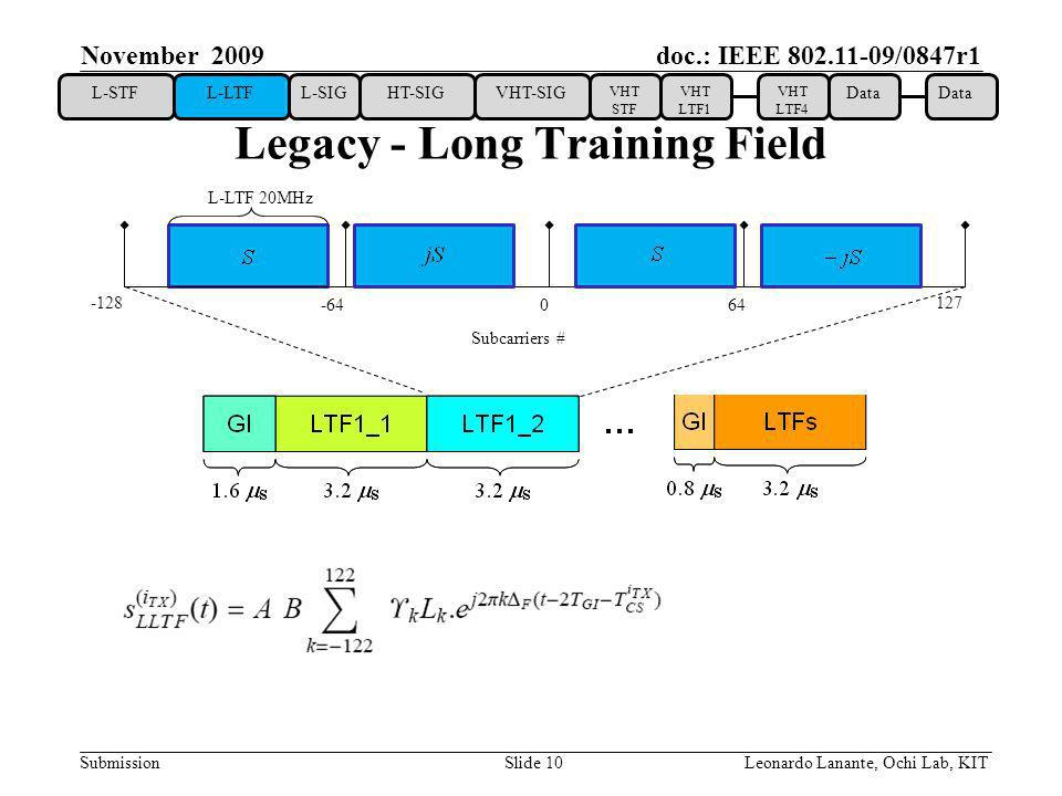 doc.: IEEE /0847r1 Submission Slide 10Leonardo Lanante, Ochi Lab, KIT November 2009 Legacy - Long Training Field Subcarriers # L-STFL-LTFL-SIGHT-SIGVHT-SIG VHT STF VHT LTF1 VHT LTF4 Data L-LTF 20MHz