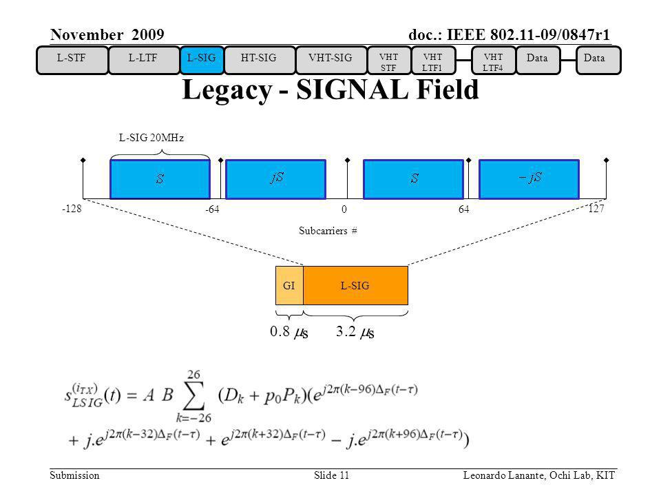 doc.: IEEE 802.11-09/0847r1 Submission Slide 11Leonardo Lanante, Ochi Lab, KIT November 2009 Legacy - SIGNAL Field Subcarriers # 0-6464 -128127 L-SIG 20MHz L-SIGGI s 3.2 s s 0.8 s L-STFL-LTFL-SIGHT-SIGVHT-SIG VHT STF VHT LTF1 VHT LTF4 Data