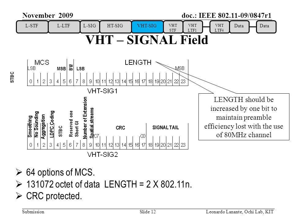 doc.: IEEE /0847r1 Submission Slide 12Leonardo Lanante, Ochi Lab, KIT November 2009 VHT – SIGNAL Field 64 options of MCS.