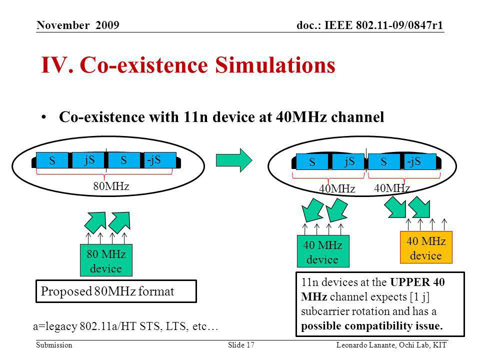 doc.: IEEE /0847r1 Submission Slide 17Leonardo Lanante, Ochi Lab, KIT November 2009 IV.