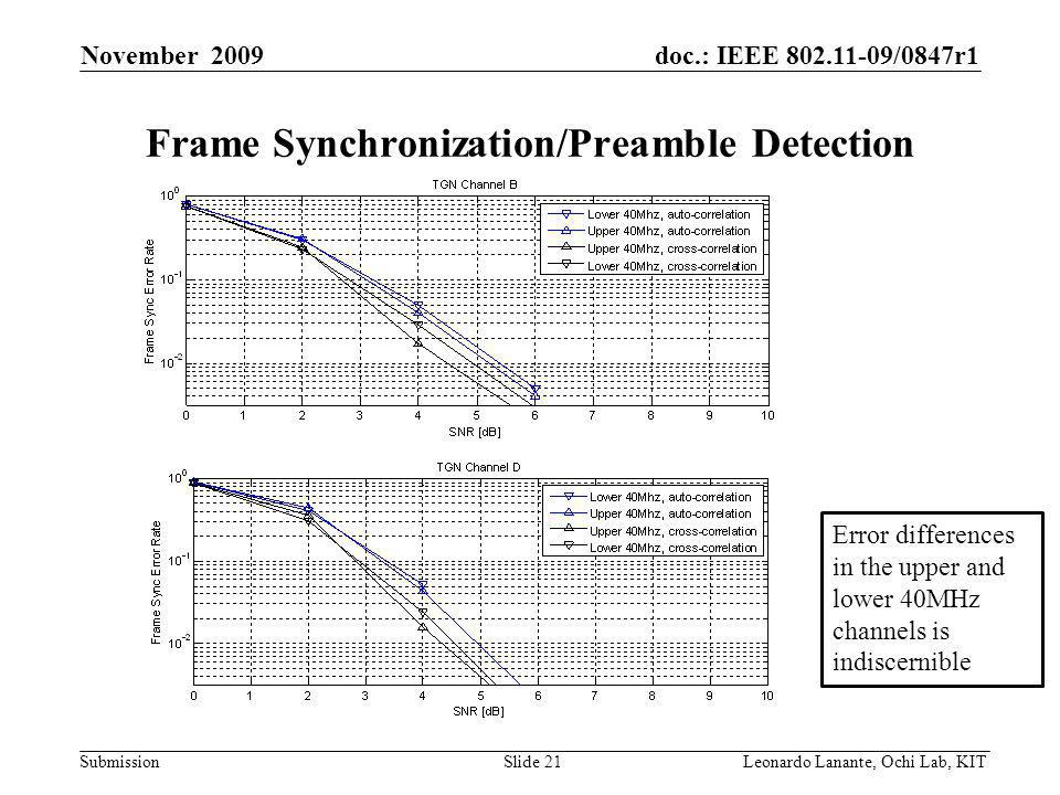 doc.: IEEE /0847r1 Submission Slide 21Leonardo Lanante, Ochi Lab, KIT November 2009 Frame Synchronization/Preamble Detection Error differences in the upper and lower 40MHz channels is indiscernible