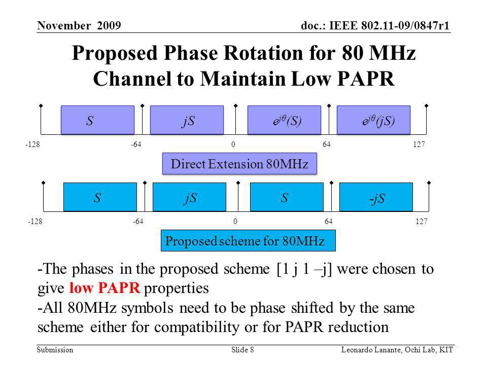 doc.: IEEE /0847r1 Submission Slide 8Leonardo Lanante, Ochi Lab, KIT November 2009 Proposed Phase Rotation for 80 MHz Channel to Maintain Low PAPR Proposed scheme for 80MHz -The phases in the proposed scheme [1 j 1 –j] were chosen to give low PAPR properties -All 80MHz symbols need to be phase shifted by the same scheme either for compatibility or for PAPR reduction Direct Extension 80MHz e jθ (S)jSS S S -jS e jθ (jS)