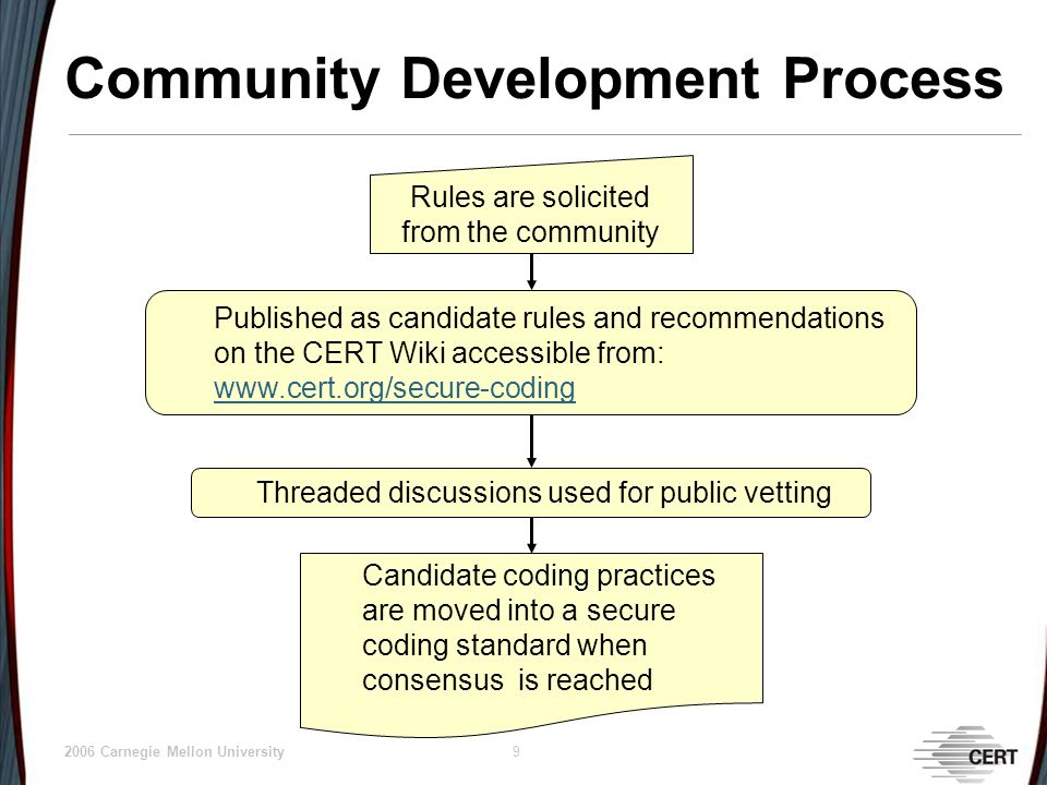 © 2006 Carnegie Mellon University 9 Community Development Process Published as candidate rules and recommendations on the CERT Wiki accessible from:     Rules are solicited from the community Threaded discussions used for public vetting Candidate coding practices are moved into a secure coding standard when consensus is reached