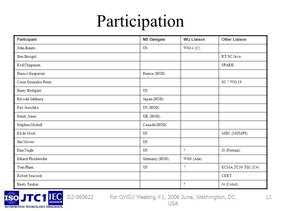For OWGV Meeting #1, 2006 June, Washington, DC, USA 11D2-060622 Participation ParticipantNB DelegateWG LiaisonOther Liaison John BenitoUSWG14 (C) Ben BrosgolRT/SC Java Rod ChapmanSPARK Franco GasperoniFrance (HOD) Cesar Gonzalez-PerezSC 7/WG 19 Barry HedquistUS Kiyoshi IshihataJapan (HOD) Rex JaeschkeUS (HOD) Derek JonesUK (HOD) Stephen MichellCanada (HOD) Ed de MoelUSMDC (MUMPS) Jim MooreUS Dan NagleUS J3 (Fortran) Erhard PloederederGermany (HOD)WG9 (Ada) Tom PlumUS ECMA TC39/TG2 (C#) Robert SeacordCERT Barry Tauber J4 (Cobol)
