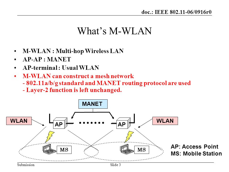 doc.: IEEE 802.11-06/0916r0 SubmissionSlide 3 Whats M-WLAN M-WLAN : Multi-hop Wireless LAN AP-AP : MANET AP-terminal : Usual WLAN M-WLAN can construct a mesh network - 802.11a/b/g standard and MANET routing protocol are used - Layer-2 function is left unchanged.