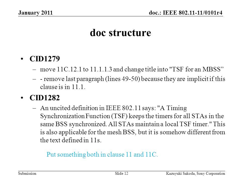 doc.: IEEE 802.11-11/0101r4 Submission January 2011 Kazuyuki Sakoda, Sony CorporationSlide 12 doc structure CID1279 –move 11C.12.1 to 11.1.1.3 and cha
