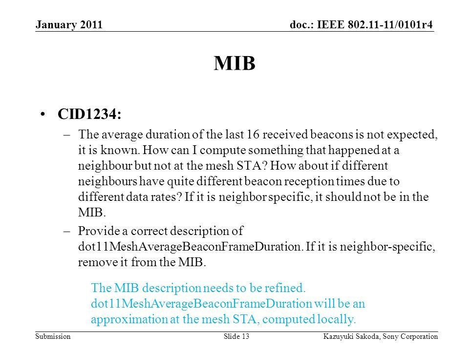 doc.: IEEE 802.11-11/0101r4 Submission January 2011 Kazuyuki Sakoda, Sony CorporationSlide 13 MIB CID1234: –The average duration of the last 16 receiv