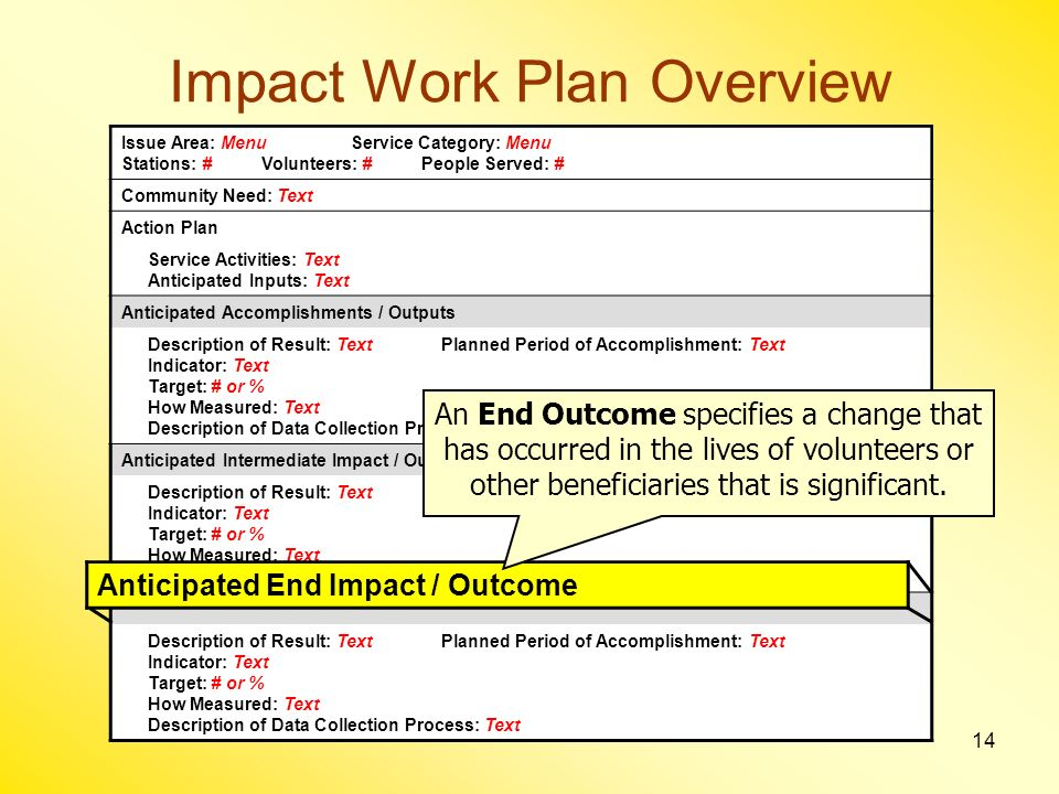 14 Impact Work Plan Overview Issue Area: Menu Service Category: Menu Stations: # Volunteers: # People Served: # Community Need: Text Action Plan Service Activities: Text Anticipated Inputs: Text Anticipated Accomplishments / Outputs Description of Result: Text Planned Period of Accomplishment: Text Indicator: Text Target: # or % How Measured: Text Description of Data Collection Process: Text Anticipated Intermediate Impact / Outcome Description of Result: Text Planned Period of Accomplishment: Text Indicator: Text Target: # or % How Measured: Text Description of Data Collection Process: Text Anticipated End Impact / Outcome Description of Result: Text Planned Period of Accomplishment: Text Indicator: Text Target: # or % How Measured: Text Description of Data Collection Process: Text Anticipated End Impact / Outcome An End Outcome specifies a change that has occurred in the lives of volunteers or other beneficiaries that is significant.