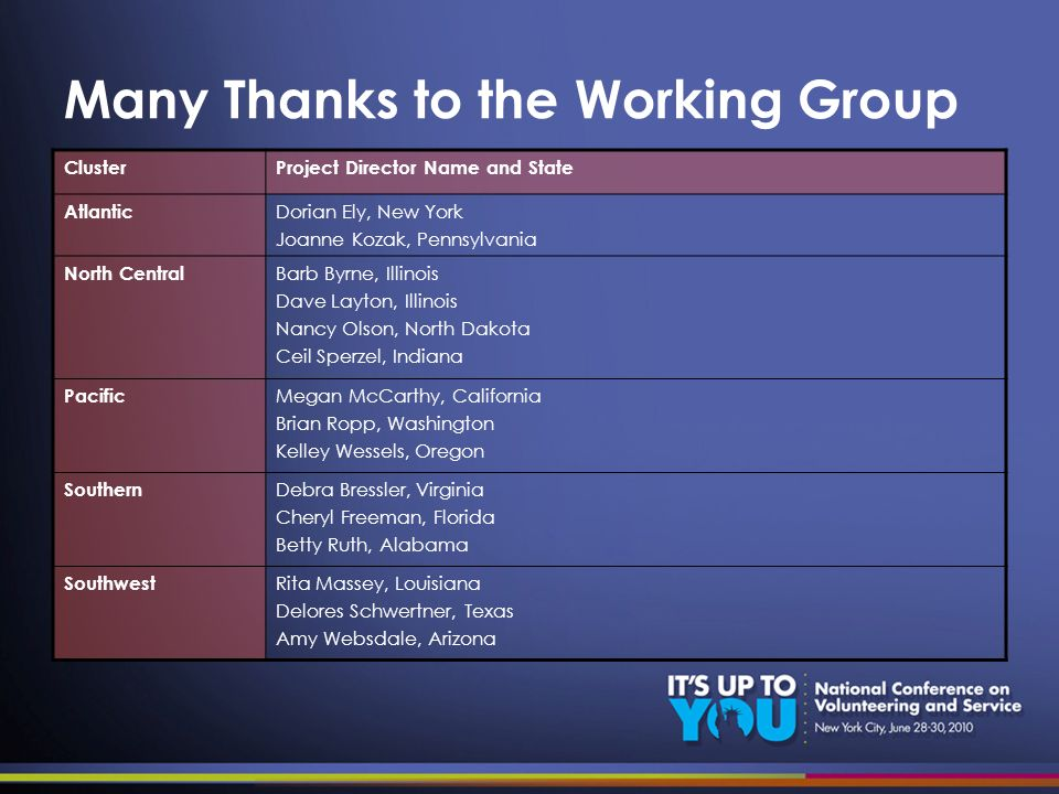 Many Thanks to the Working Group ClusterProject Director Name and State Atlantic Dorian Ely, New York Joanne Kozak, Pennsylvania North Central Barb Byrne, Illinois Dave Layton, Illinois Nancy Olson, North Dakota Ceil Sperzel, Indiana Pacific Megan McCarthy, California Brian Ropp, Washington Kelley Wessels, Oregon Southern Debra Bressler, Virginia Cheryl Freeman, Florida Betty Ruth, Alabama Southwest Rita Massey, Louisiana Delores Schwertner, Texas Amy Websdale, Arizona