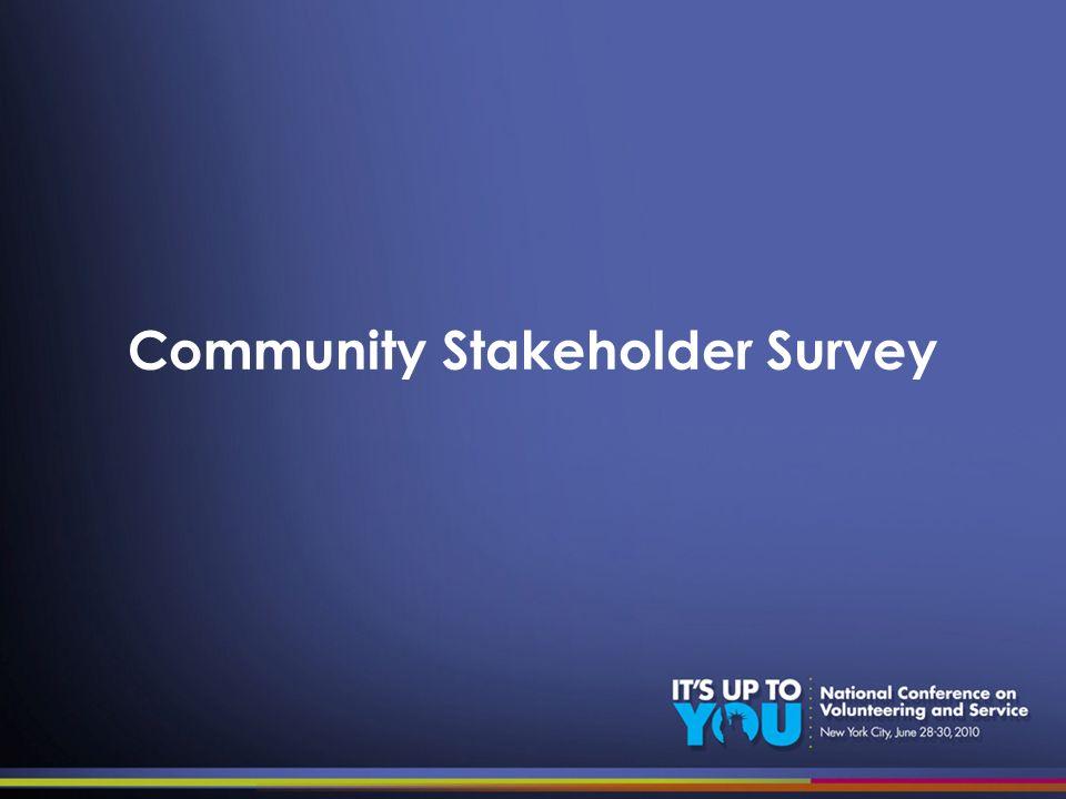 Community Stakeholder Survey