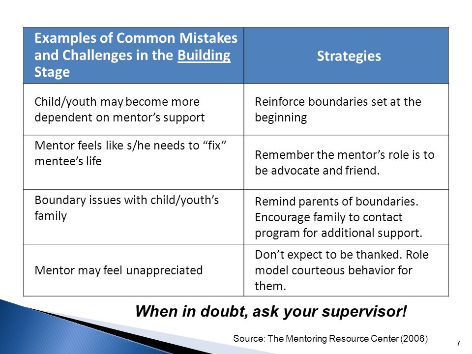 7 77 Examples of Common Mistakes and Challenges in the Building Stage Strategies Child/youth may become more dependent on mentors support Reinforce boundaries set at the beginning Mentor feels like s/he needs to fix mentees life Remember the mentors role is to be advocate and friend.