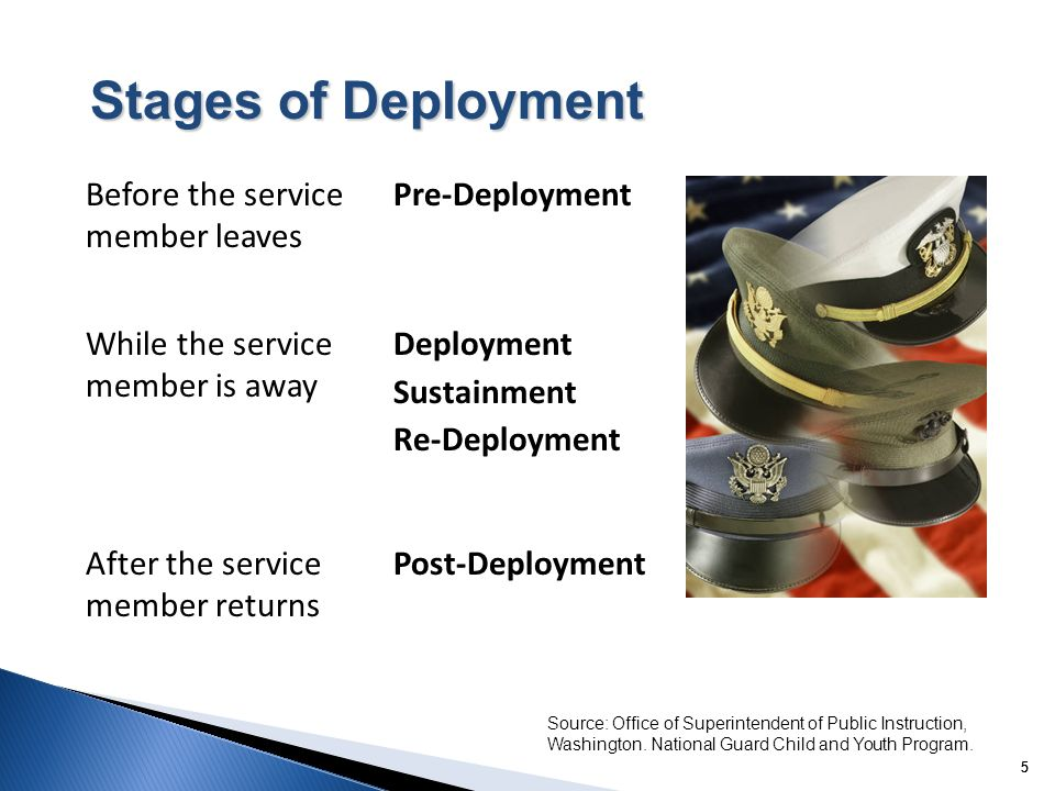 555 Stages of Deployment Source: Office of Superintendent of Public Instruction, Washington.