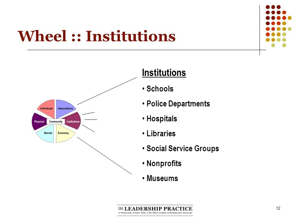 12 Wheel :: Institutions Institutions Schools Police Departments Hospitals Libraries Social Service Groups Nonprofits Museums