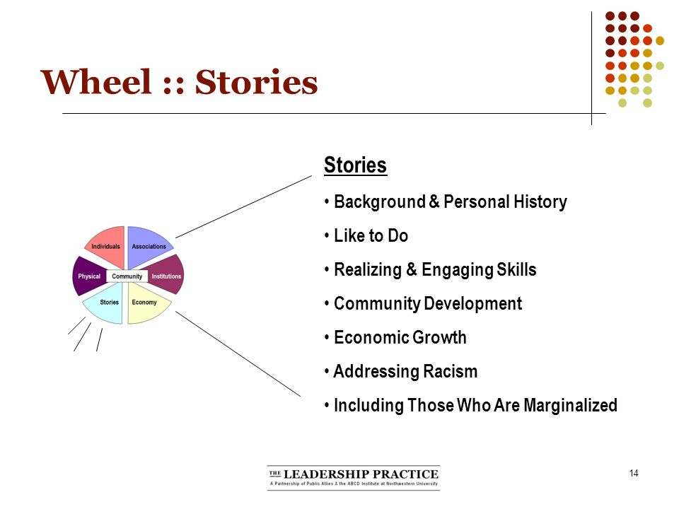 14 Wheel :: Stories Stories Background & Personal History Like to Do Realizing & Engaging Skills Community Development Economic Growth Addressing Racism Including Those Who Are Marginalized