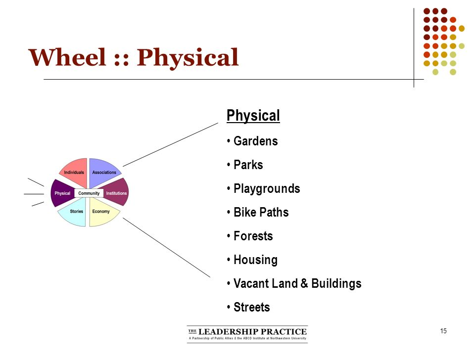 15 Wheel :: Physical Physical Gardens Parks Playgrounds Bike Paths Forests Housing Vacant Land & Buildings Streets