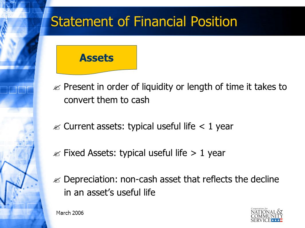 March 2006 Statement of Financial Position Present in order of liquidity or length of time it takes to convert them to cash Current assets: typical useful life < 1 year Fixed Assets: typical useful life > 1 year Depreciation: non-cash asset that reflects the decline in an assets useful life Assets