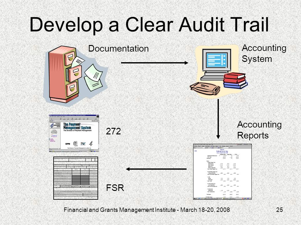 Financial and Grants Management Institute - March 18-20, Develop a Clear Audit Trail Documentation Accounting System Accounting Reports 272 FSR