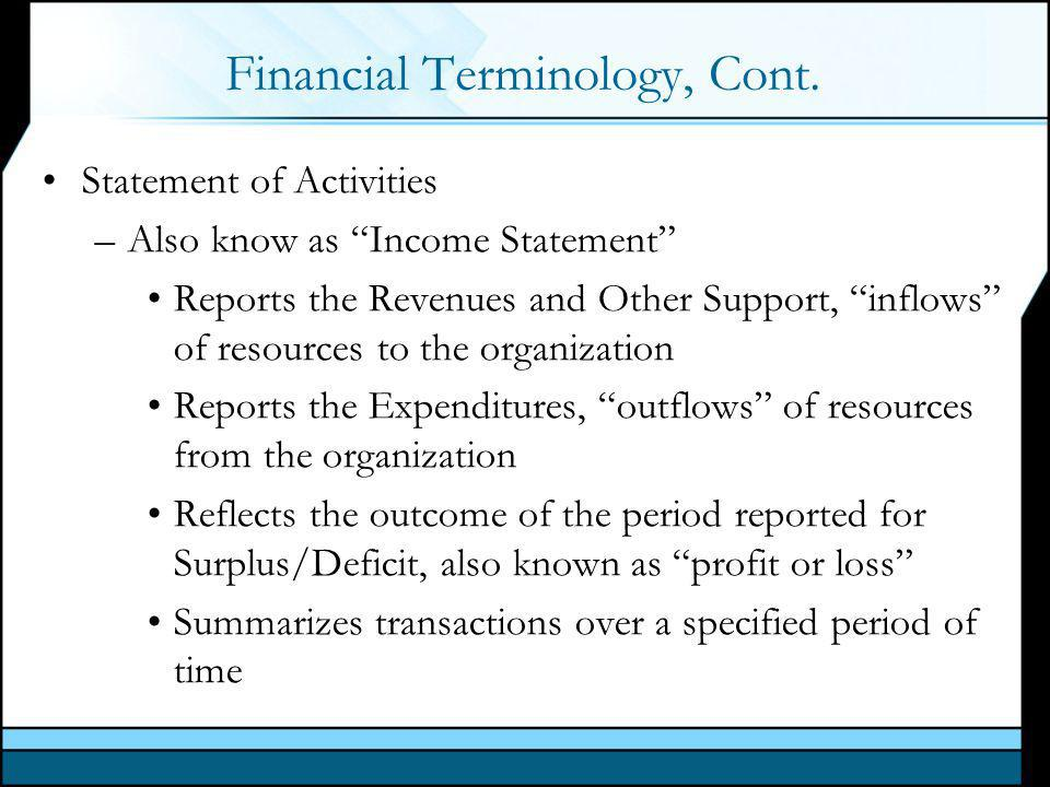 Financial Terminology, Cont.