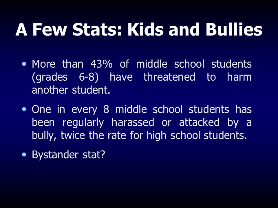 More Stats: Kids and Bullies 49% of parents see bullying as no problem even though recent studies show that as many as 75% of children have been victims of bullying.