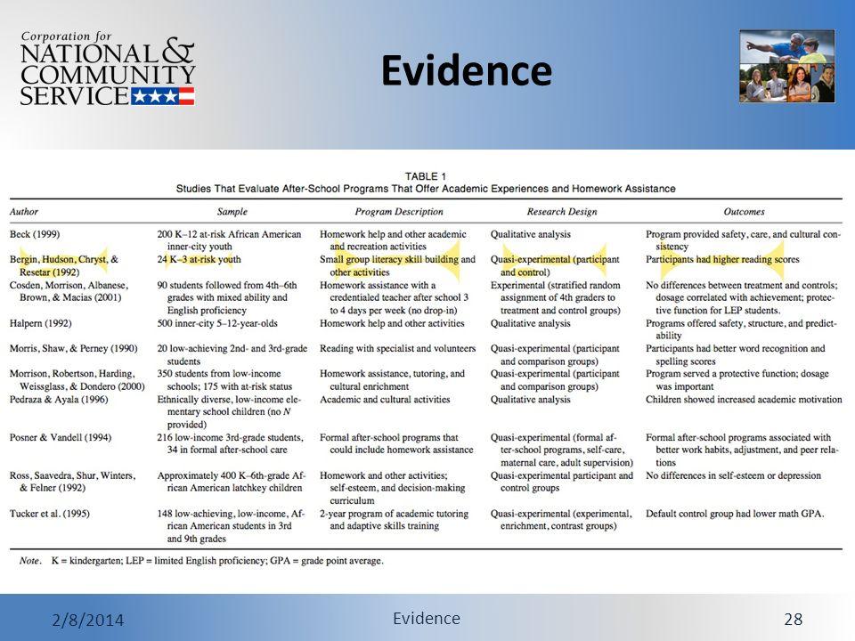 Evidence 2/8/2014 Evidence 28