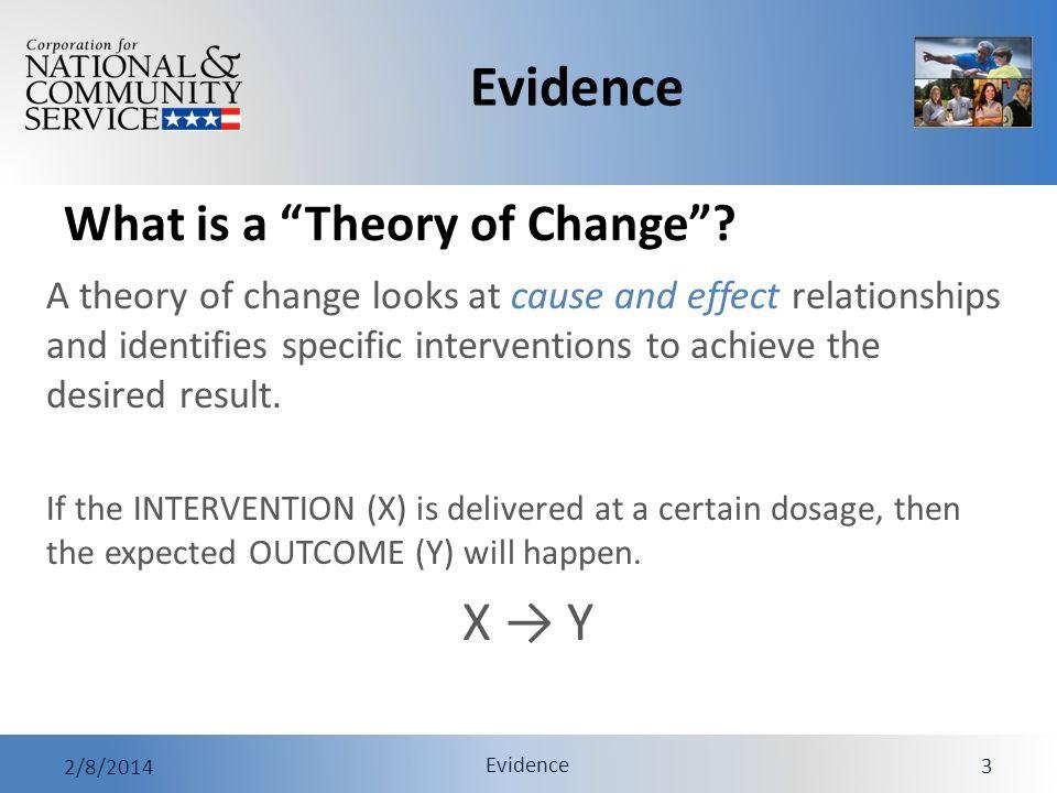 Evidence 2/8/2014 Evidence 24