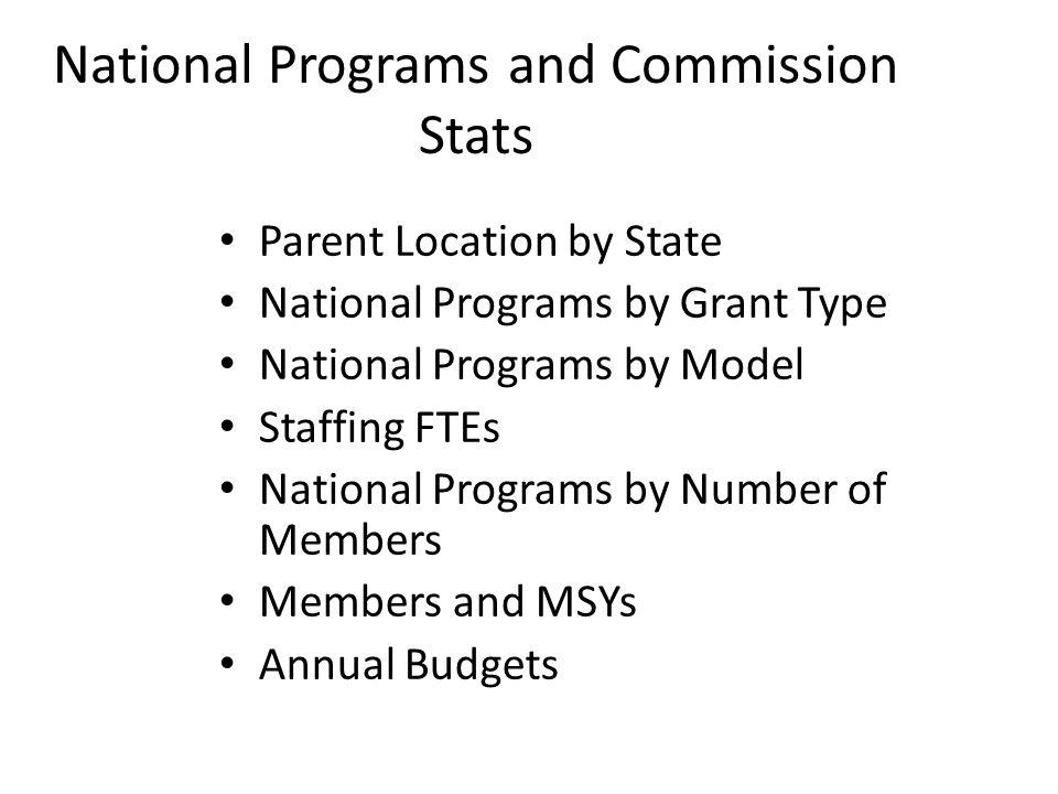 National Program Budgets (n=62)