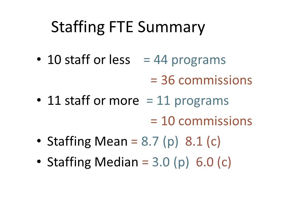 Staffing FTE Summary 10 staff or less = 44 programs = 36 commissions 11 staff or more = 11 programs = 10 commissions Staffing Mean = 8.7 (p) 8.1 (c) Staffing Median = 3.0 (p) 6.0 (c)