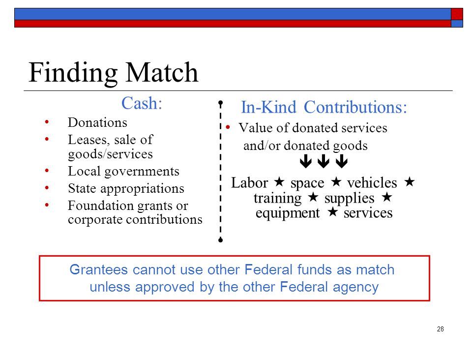28 Finding Match Cash: Donations Leases, sale of goods/services Local governments State appropriations Foundation grants or corporate contributions In