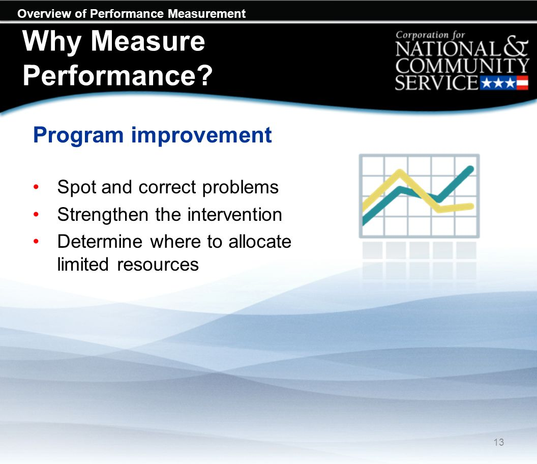 Overview of Performance Measurement Why Measure Performance.